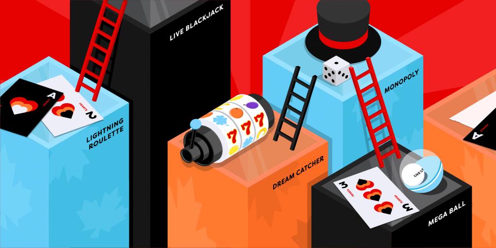 Live dealer games popular